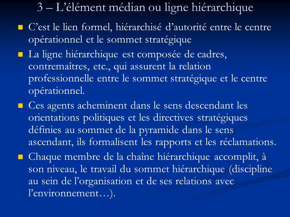 3 – L'élément médian ou ligne hiérarchique