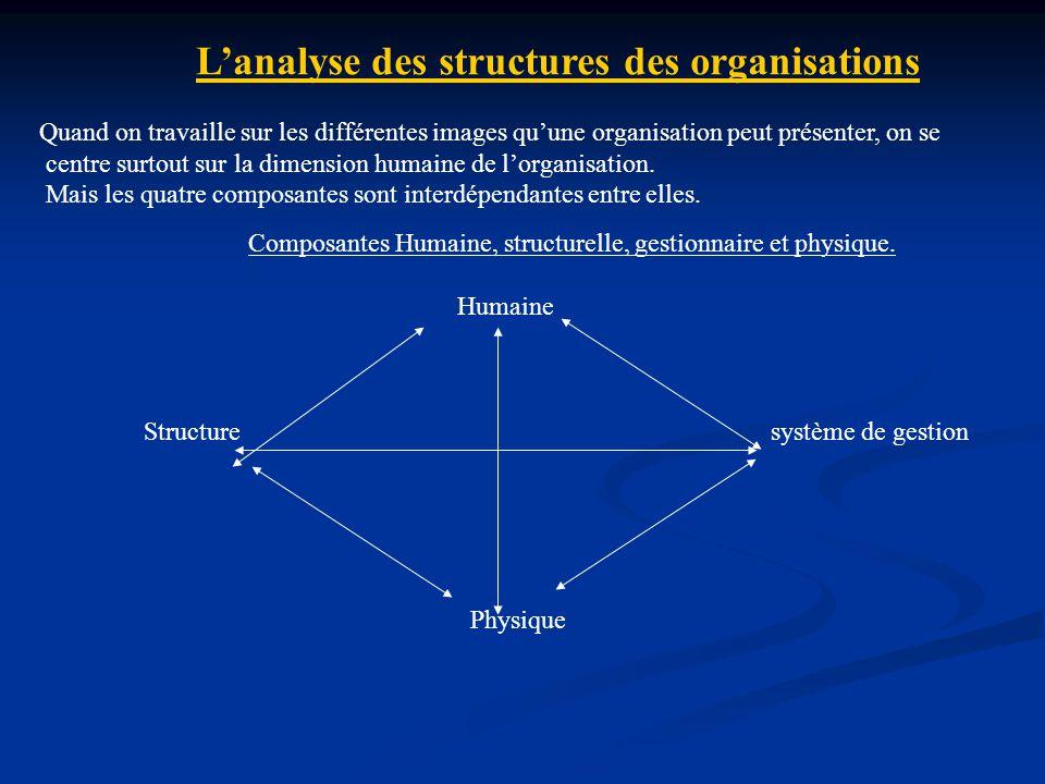 L'analyse des structures des organisations