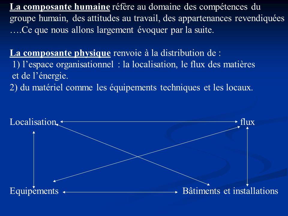La composante humaine réfère au domaine des compétences du
