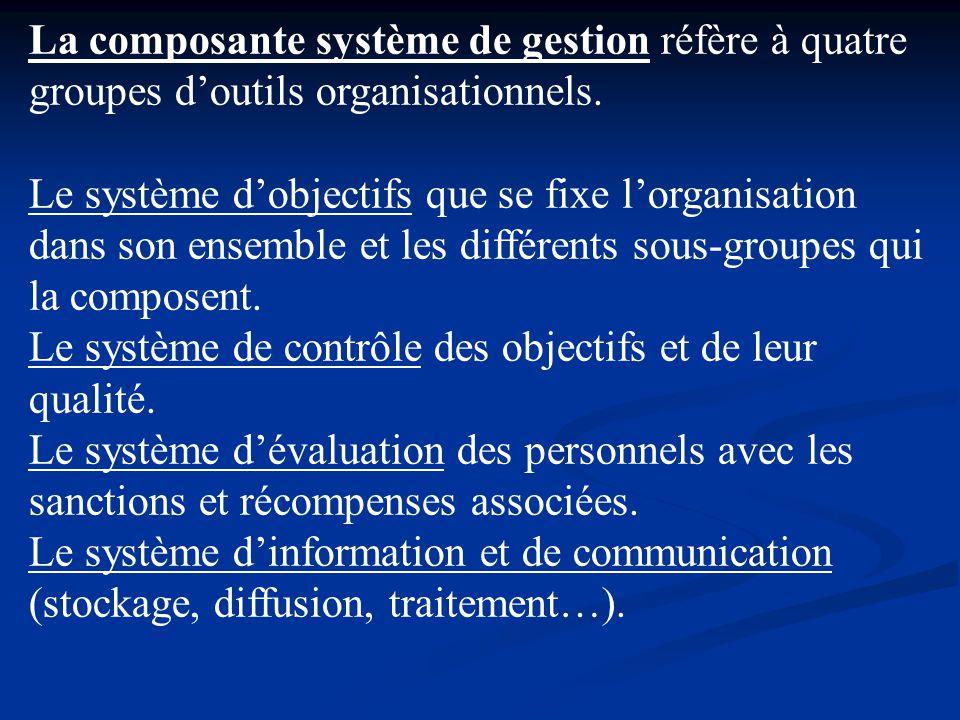 La composante système de gestion réfère à quatre groupes d'outils organisationnels.