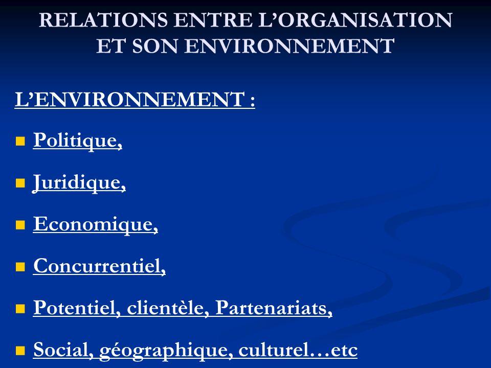 RELATIONS ENTRE L'ORGANISATION ET SON ENVIRONNEMENT