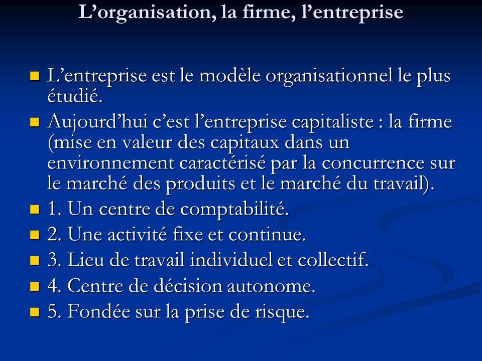 L'organisation, la firme, l'entreprise