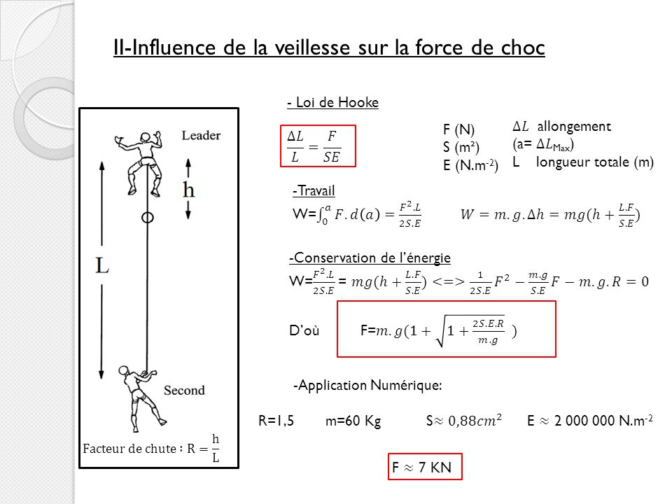 II-Influence de la veillesse sur la force de choc