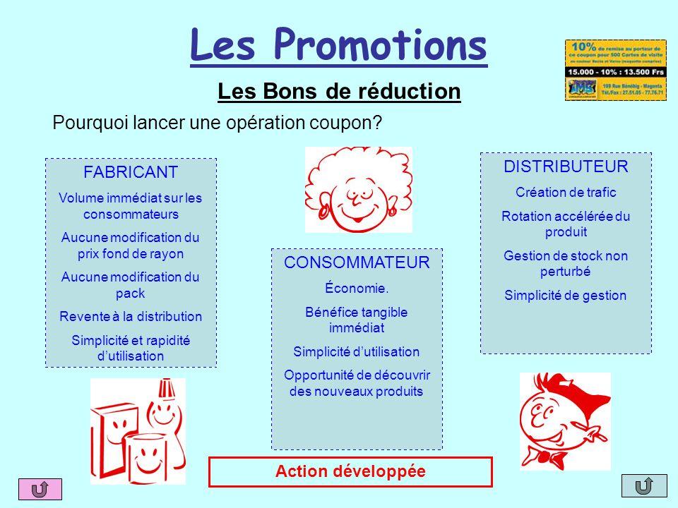 Les Promotions Les Bons de réduction