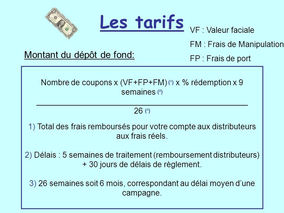 Les tarifs Montant du dépôt de fond: VF : Valeur faciale