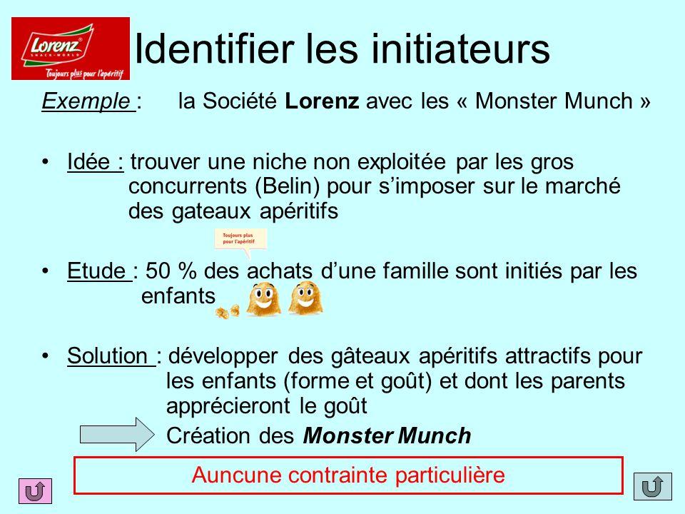 Identifier les initiateurs