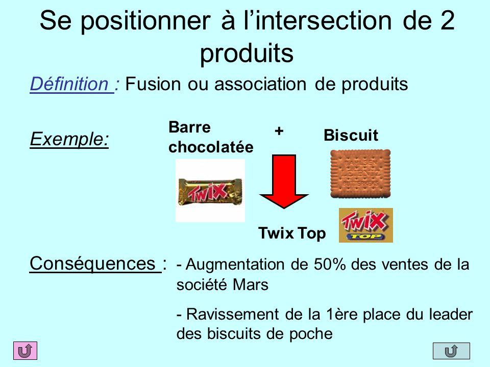 Se positionner à l'intersection de 2 produits
