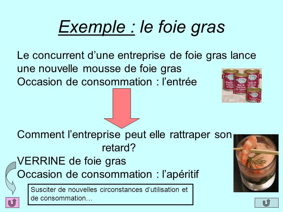 Exemple : le foie gras Le concurrent d'une entreprise de foie gras lance. une nouvelle mousse de foie gras.