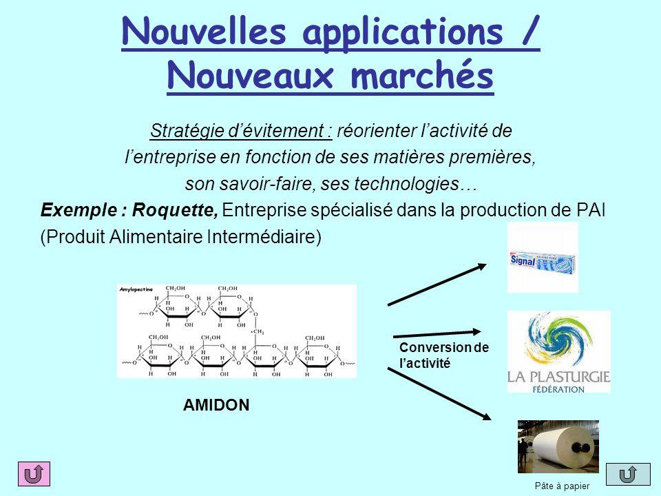 Nouvelles applications / Nouveaux marchés