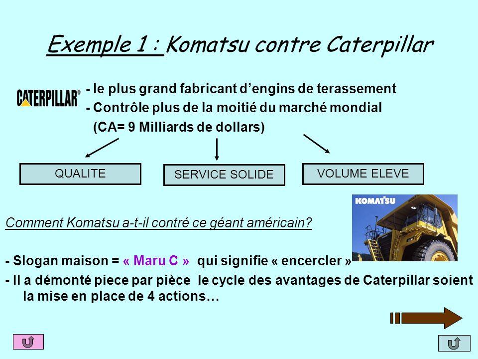 Exemple 1 : Komatsu contre Caterpillar