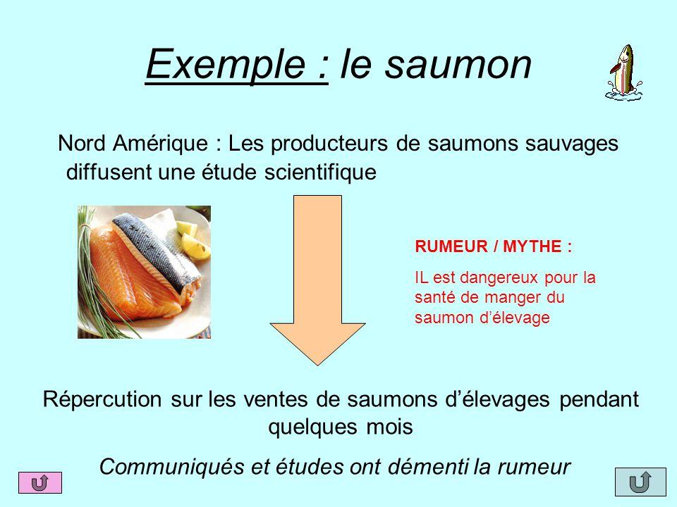 Répercution sur les ventes de saumons d'élevages pendant quelques mois