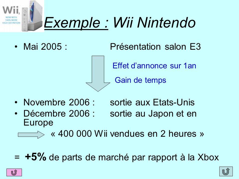 Exemple : Wii Nintendo Mai 2005 : Présentation salon E3