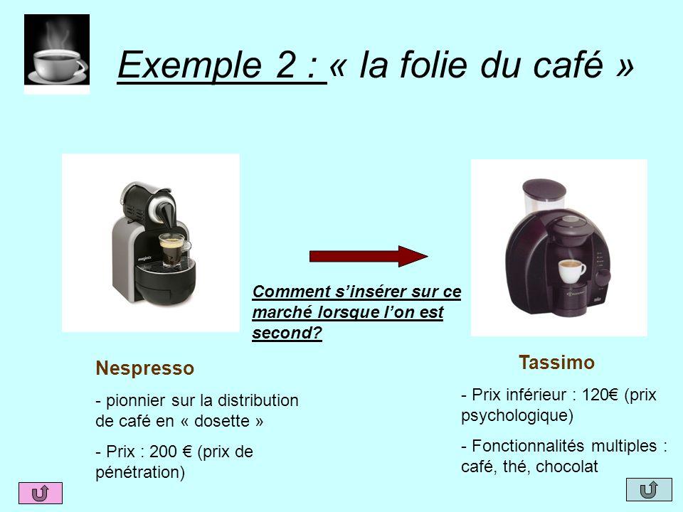 Exemple 2 : « la folie du café »