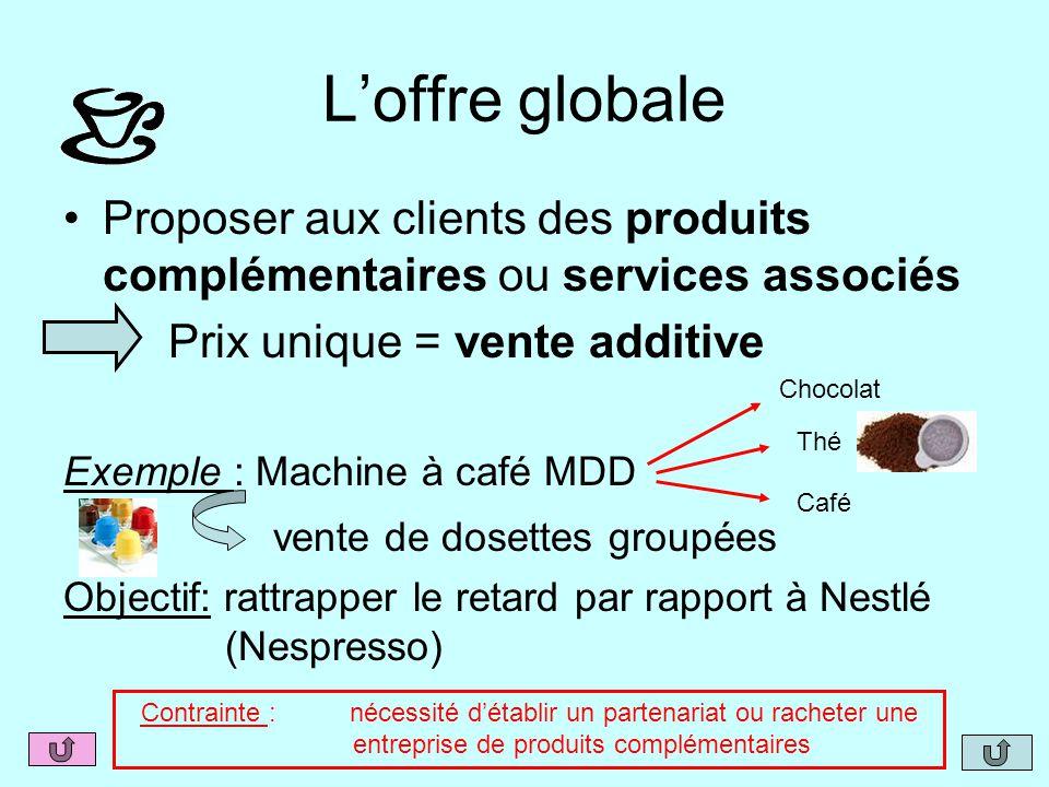 L'offre globale Proposer aux clients des produits complémentaires ou services associés. Prix unique = vente additive.