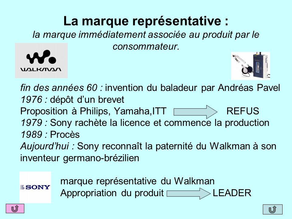 La marque représentative : la marque immédiatement associée au produit par le consommateur.
