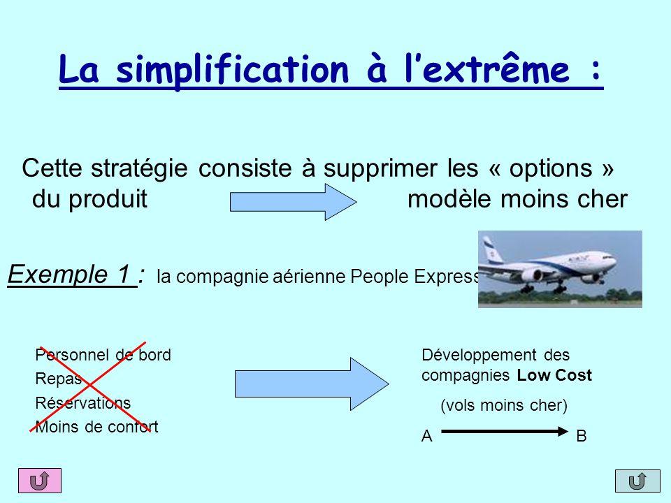 La simplification à l'extrême :