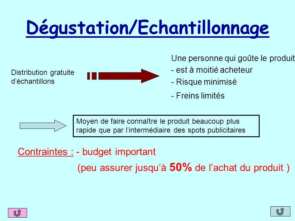 Dégustation/Echantillonnage