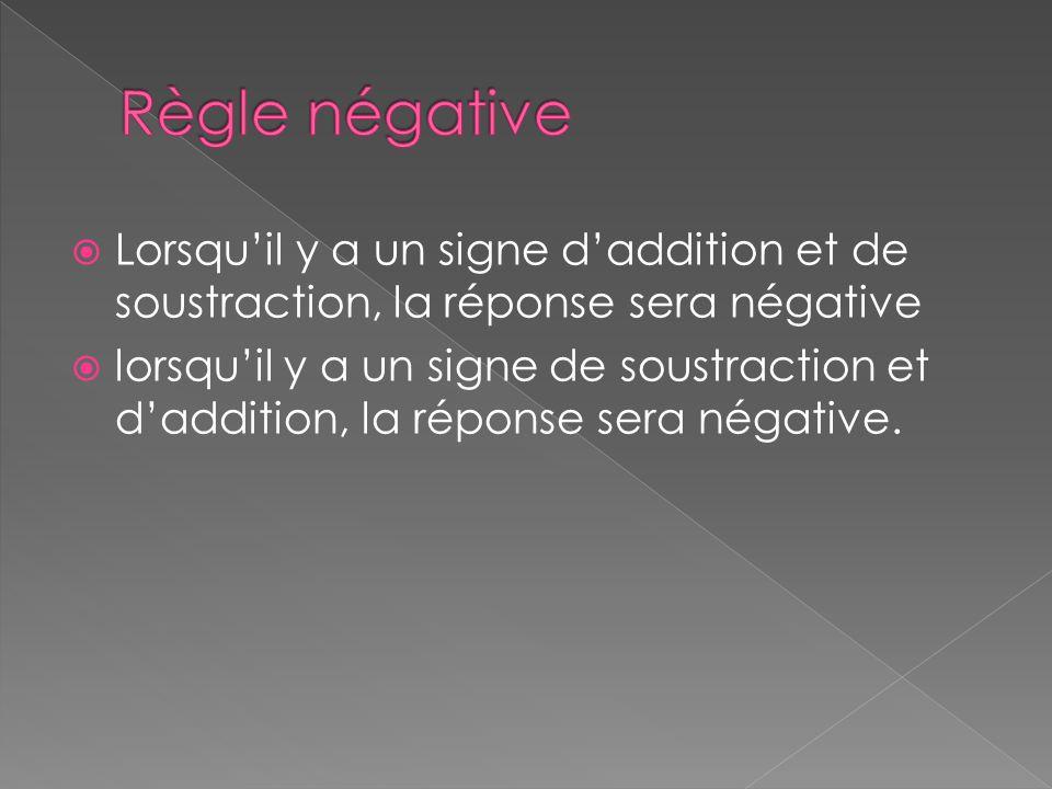 Règle négative Lorsqu'il y a un signe d'addition et de soustraction, la réponse sera négative.