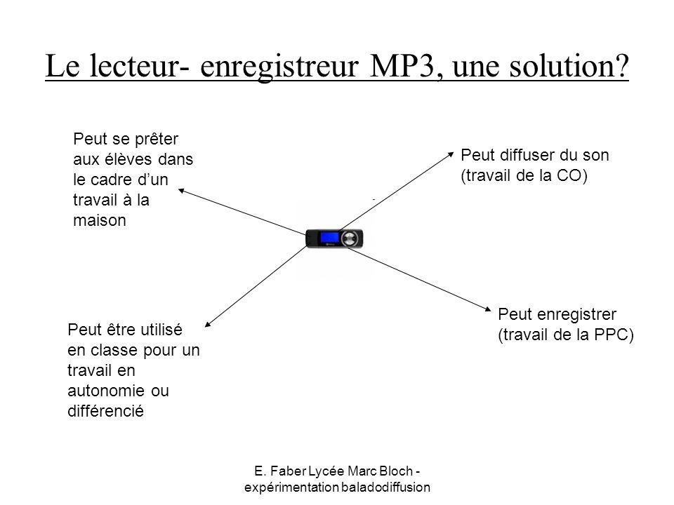Le lecteur- enregistreur MP3, une solution