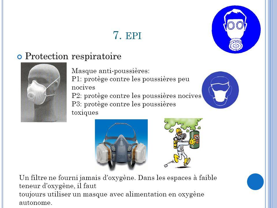 7. epi Protection respiratoire Masque anti-poussières: