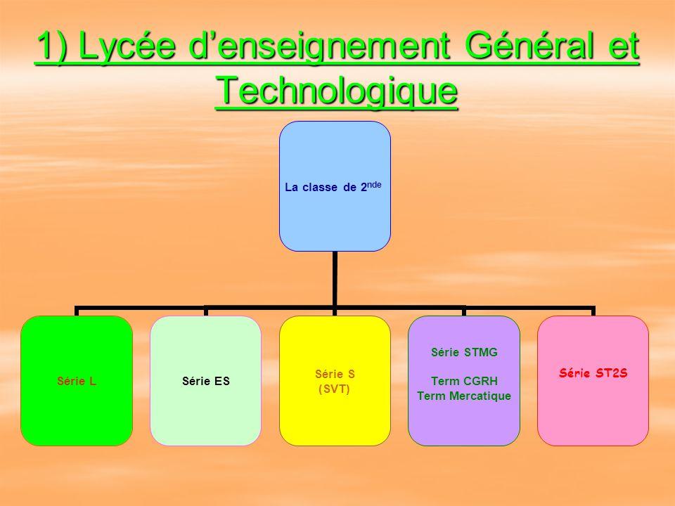 1) Lycée d'enseignement Général et Technologique