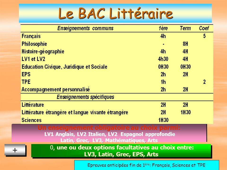 Le BAC Littéraire + Un enseignement obligatoire au choix parmi: