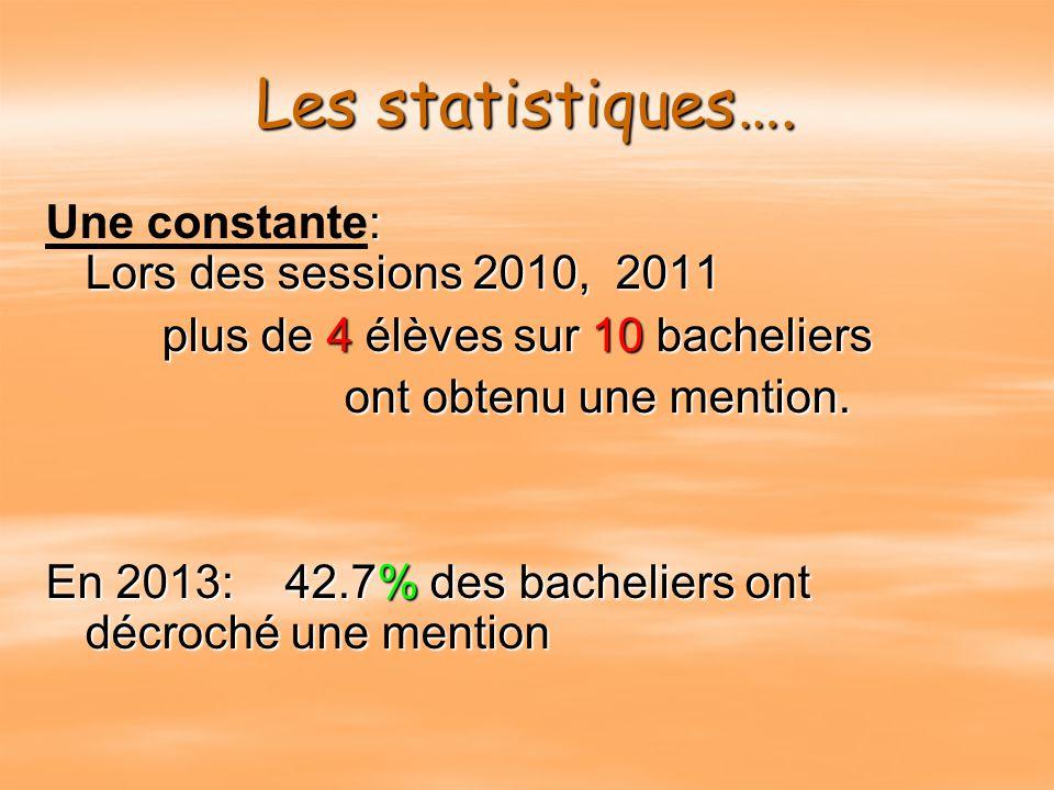 Les statistiques…. Une constante: Lors des sessions 2010, 2011