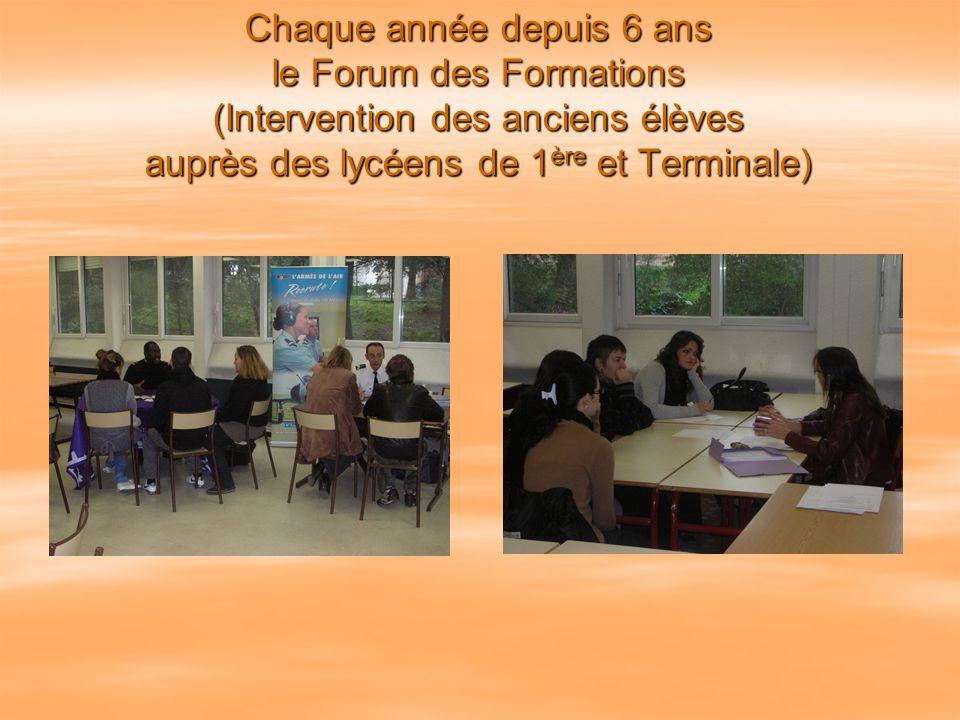 Chaque année depuis 6 ans le Forum des Formations (Intervention des anciens élèves auprès des lycéens de 1ère et Terminale)