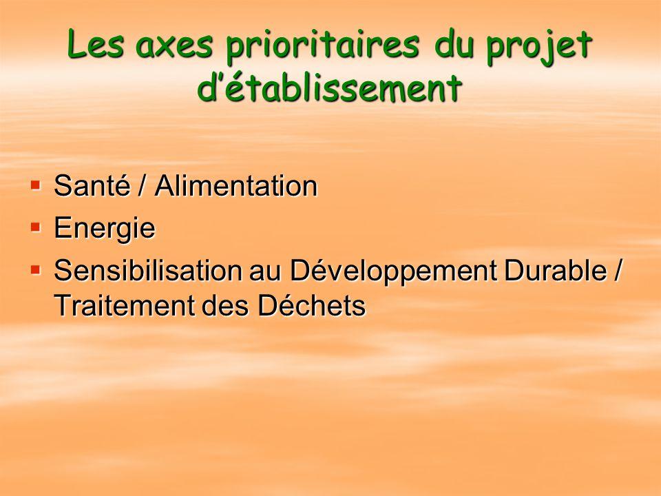Les axes prioritaires du projet d'établissement