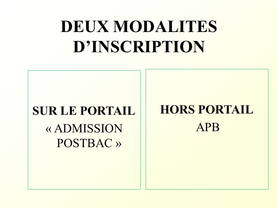 DEUX MODALITES D'INSCRIPTION