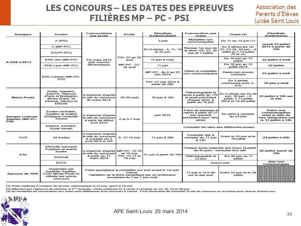 Les concours – les DATES DES EPREUVES Filières MP – PC - PSI
