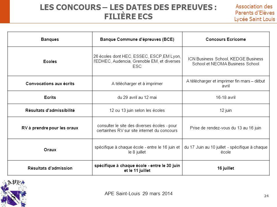 Les concours – les DATES DES EPREUVES : FILIère ECs