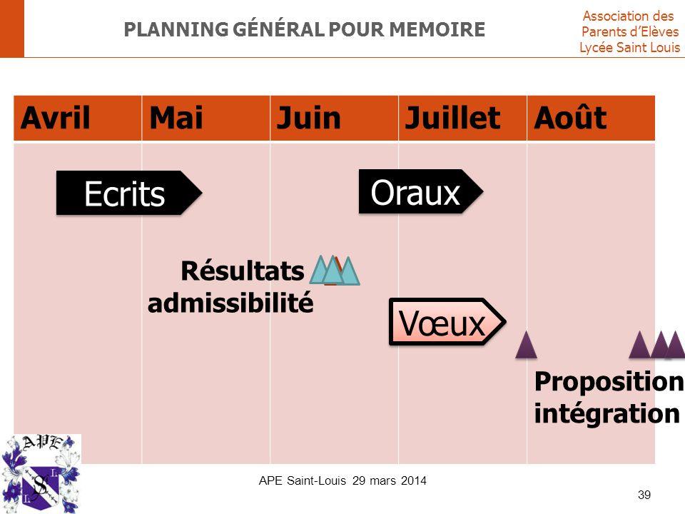 Planning général pour memoire