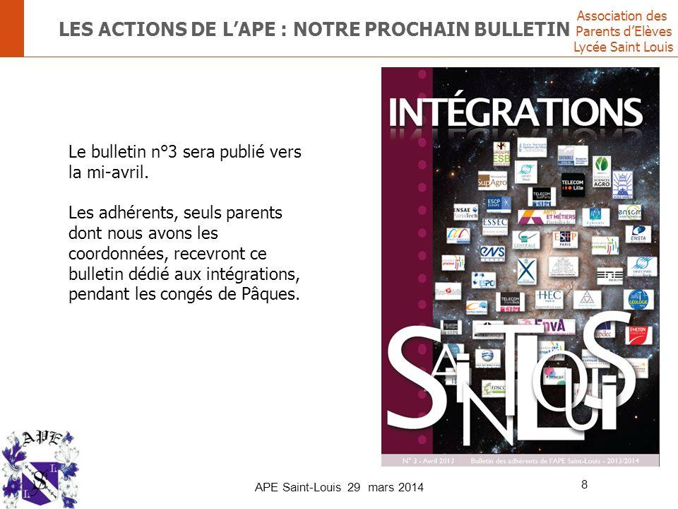 lES ACTIONS DE L'APE : Notre prochain bulletin