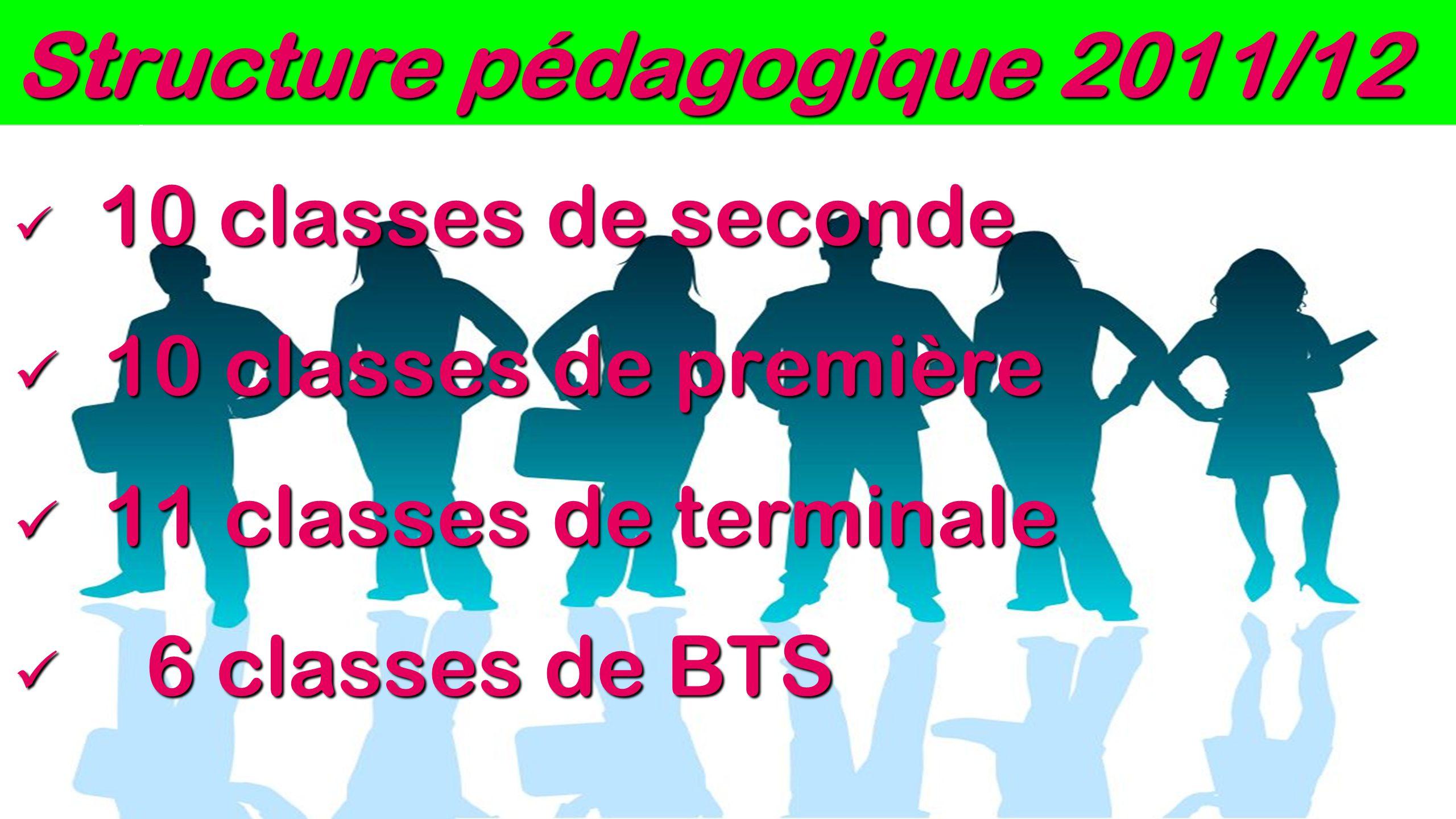 Structure pédagogique 2011/12