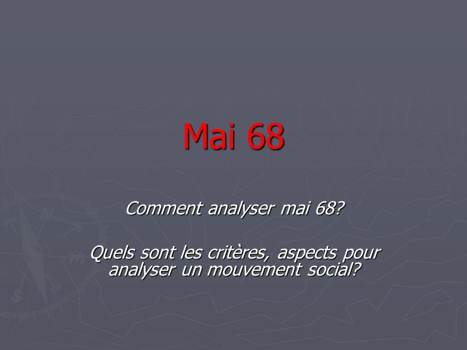 Quels sont les critères, aspects pour analyser un mouvement social