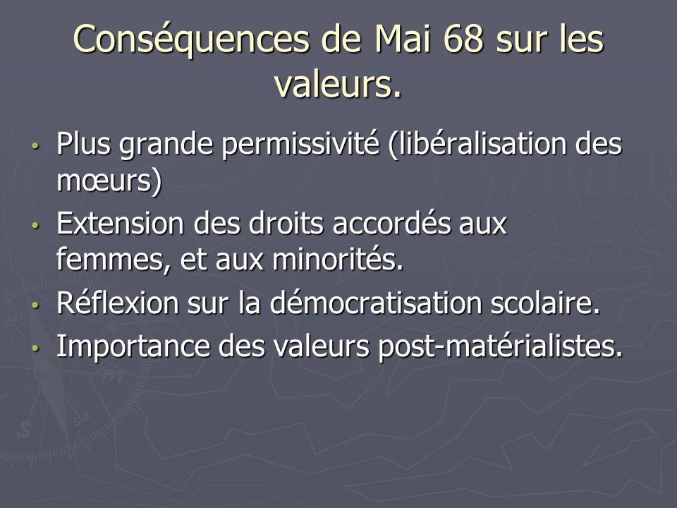 Conséquences de Mai 68 sur les valeurs.