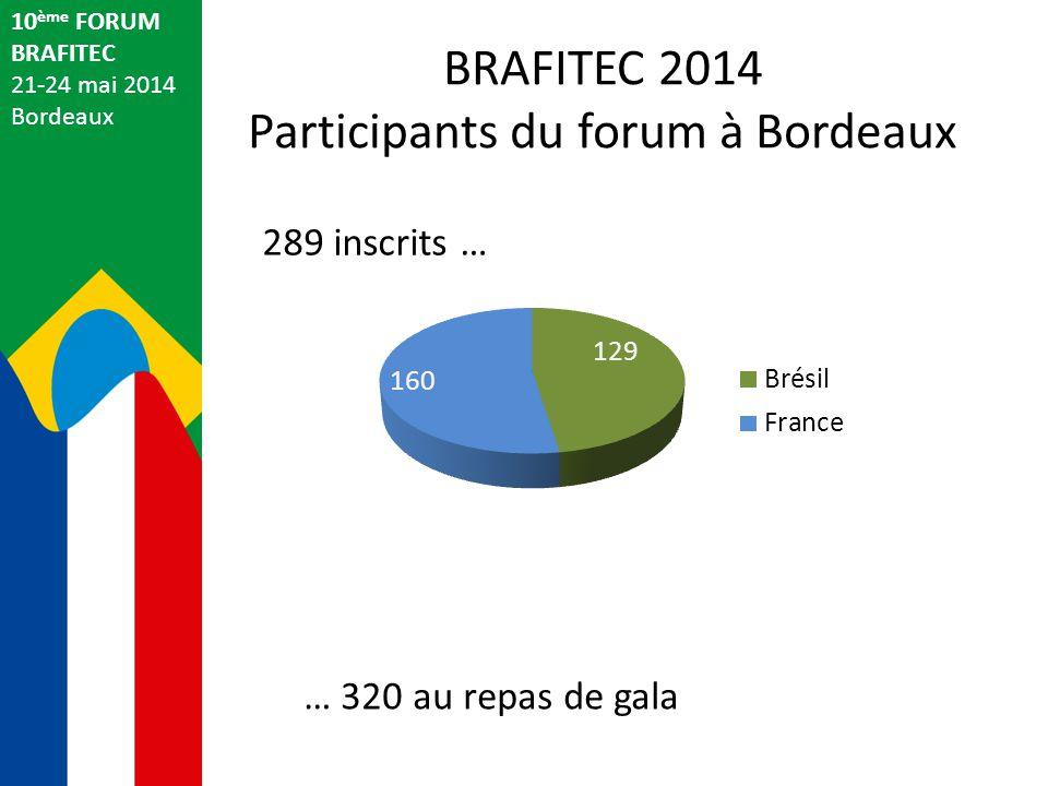 Participants du forum à Bordeaux