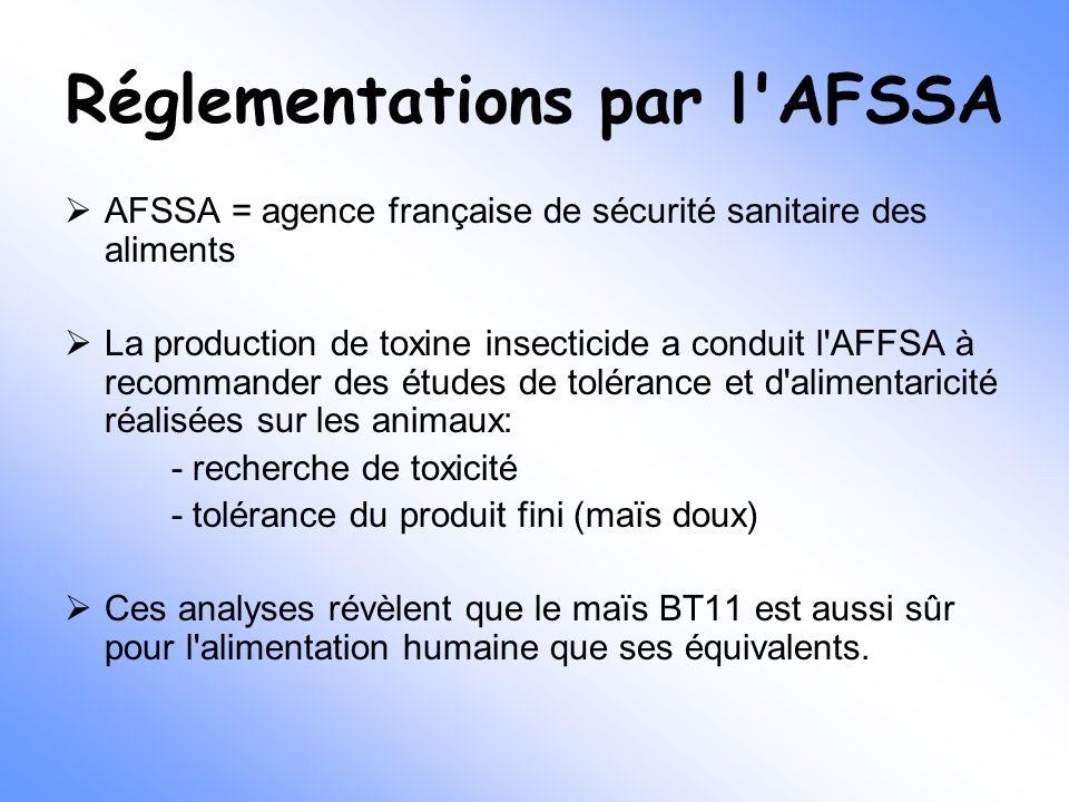 Réglementations par l AFSSA