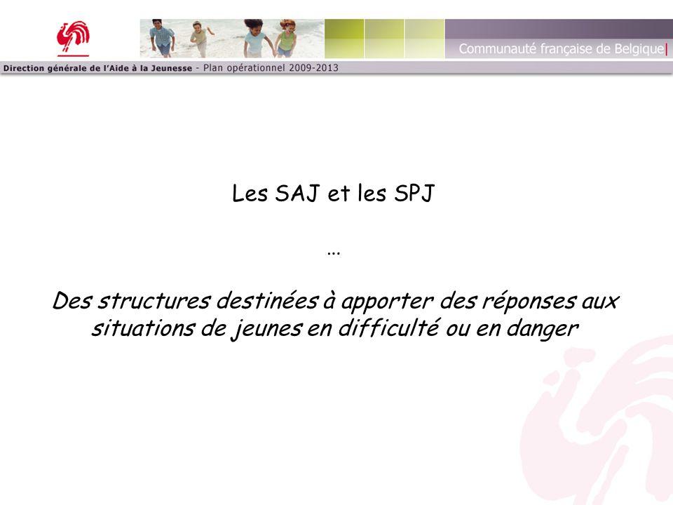 Les SAJ et les SPJ … Des structures destinées à apporter des réponses aux situations de jeunes en difficulté ou en danger.