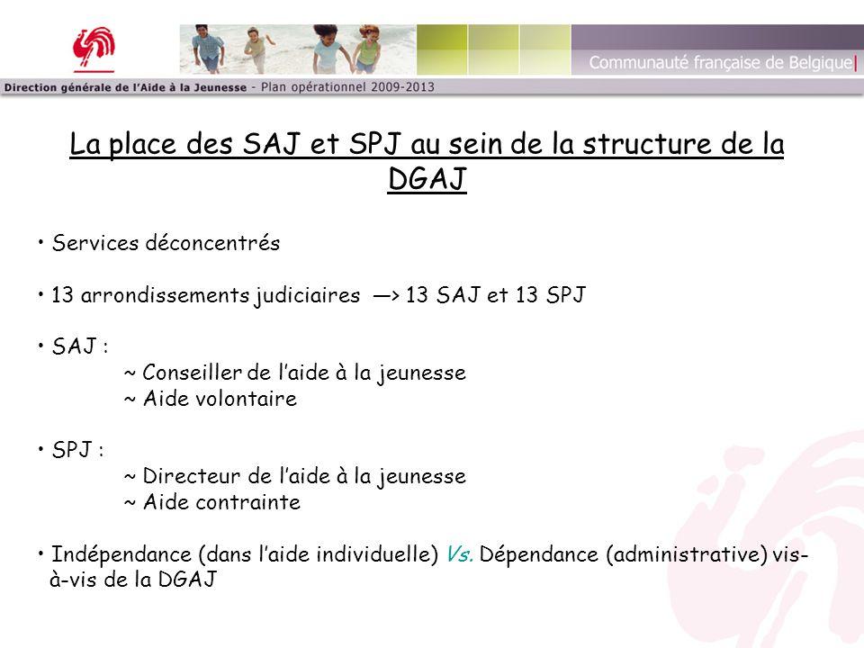 La place des SAJ et SPJ au sein de la structure de la DGAJ