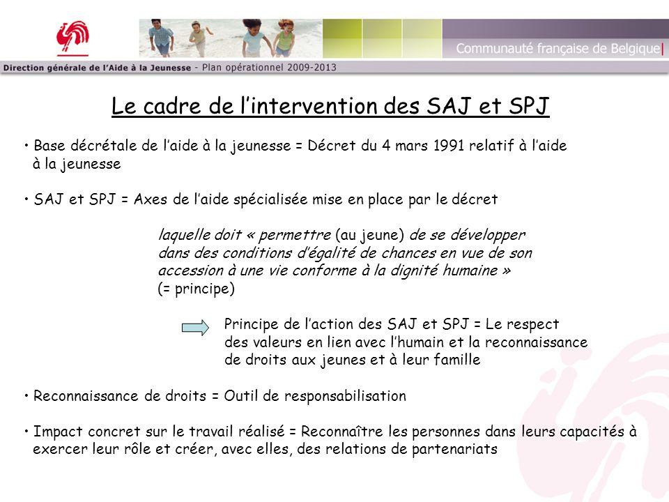 Le cadre de l'intervention des SAJ et SPJ