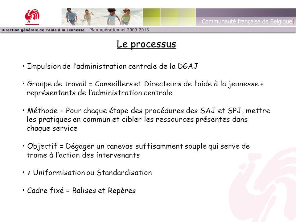 Le processus Impulsion de l'administration centrale de la DGAJ