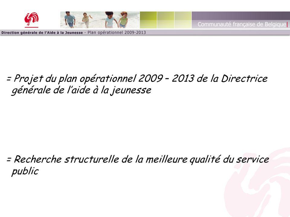 = Projet du plan opérationnel 2009 – 2013 de la Directrice