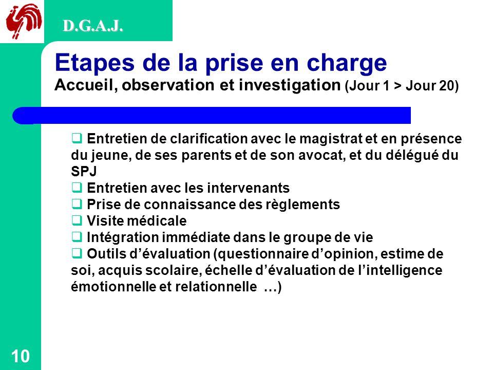 D.G.A.J. Etapes de la prise en charge Accueil, observation et investigation (Jour 1 > Jour 20)