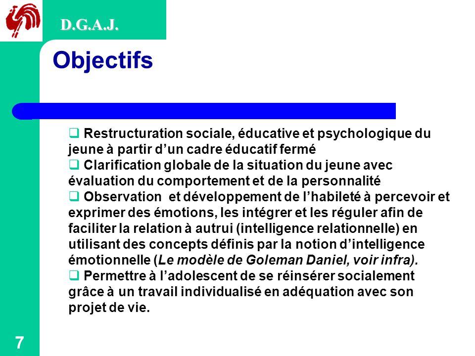 D.G.A.J. Objectifs. Restructuration sociale, éducative et psychologique du jeune à partir d'un cadre éducatif fermé.