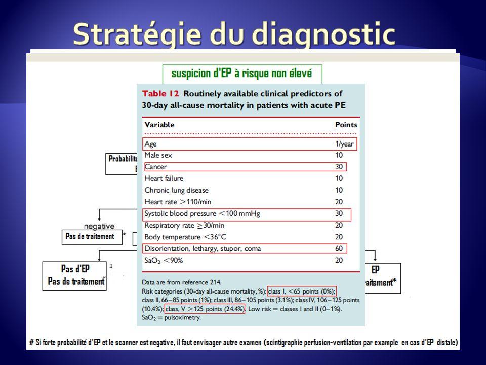 Stratégie du diagnostic