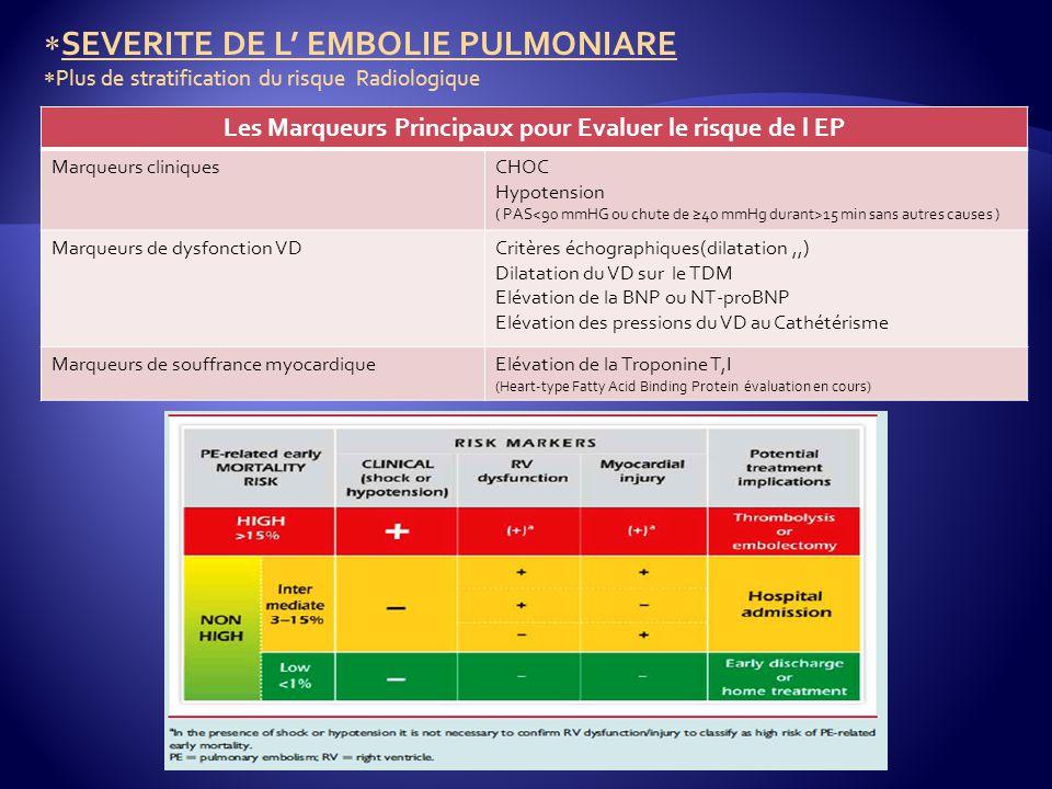 Les Marqueurs Principaux pour Evaluer le risque de l EP