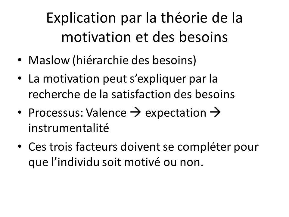 Explication par la théorie de la motivation et des besoins