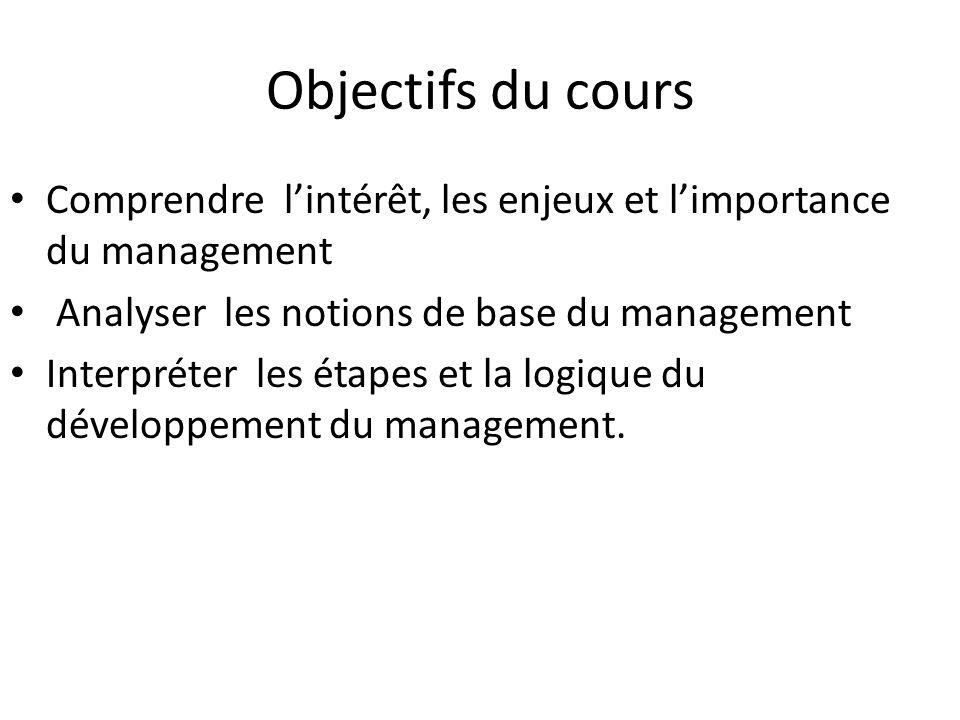 Objectifs du cours Comprendre l'intérêt, les enjeux et l'importance du management. Analyser les notions de base du management.